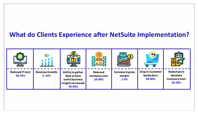 clients experience after netsuite implementation blog