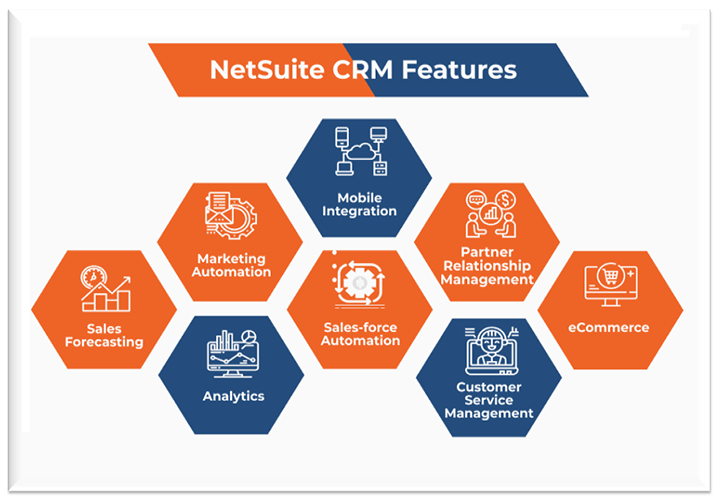 netsuite crm features