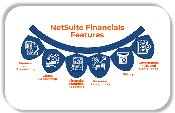 netsuite financial features